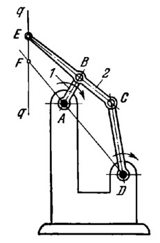 Evans four-bar approximate straight-line mechanism