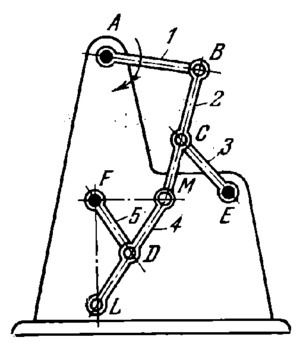 Six-bar approximate straight-line mechanism