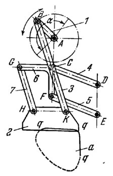 Approximate straight-line mechanism
