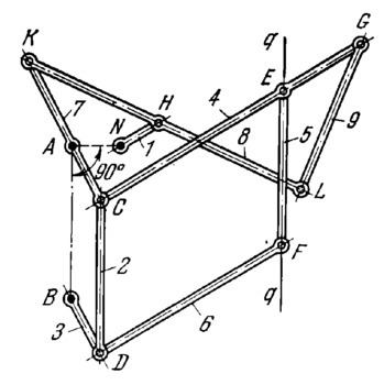 Straight-line mechanism having a link with rectilinear translation