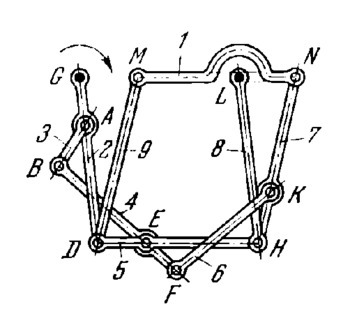 Gagarin straight-line mechanism having a link with rectilinear translation